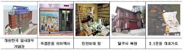 [아주동영상] 2019년 3·1운동 100주년 서울시, 국내 첫 대한민국 임시정부 기념관 선보인다