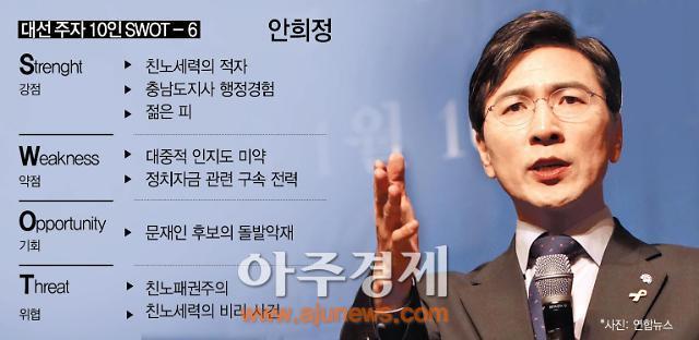 안희정 지지율 20% 넘자마자 '악재'…문재인 박스권, 요동치는 대선정국
