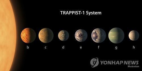 """제2지구 탄생할까? 지구 닮은 행성 7개 발견...""""대기·생명체 연구 추진"""""""