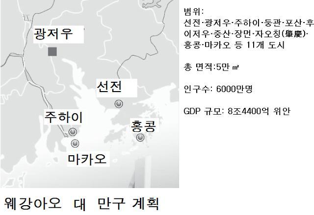 리커창, 마화텅이 지원사격한 1400조원 규모 웨강아오 경제권…국가전략으로
