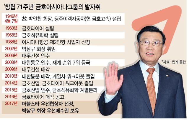 """박삼구 회장 """"금호타이어 재입찰 강력히 촉구한다"""""""