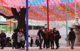 .外国游客首尔游寺庙.