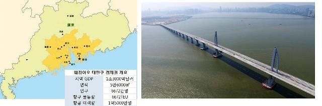 중국 북쪽엔 슝안신구...남쪽엔 웨강아오 대만구가 뜬다