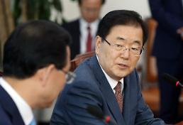.[FOCUS] Economic aid to N. Korea becomes complicated issue in S. Korea.