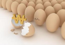 .Thai eggs set to arrive in S. Korea amid consumer concern about high egg price.