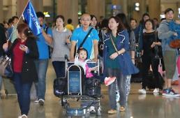 .中国游客变了?购物支出减少住宿游览费用增加.