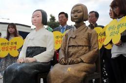 .UNESCO delays decision to register comfort women documents.