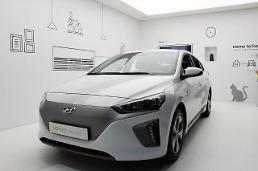.Hyundai Motor ready to use Samsung batteries for eco-friendly vehicles.