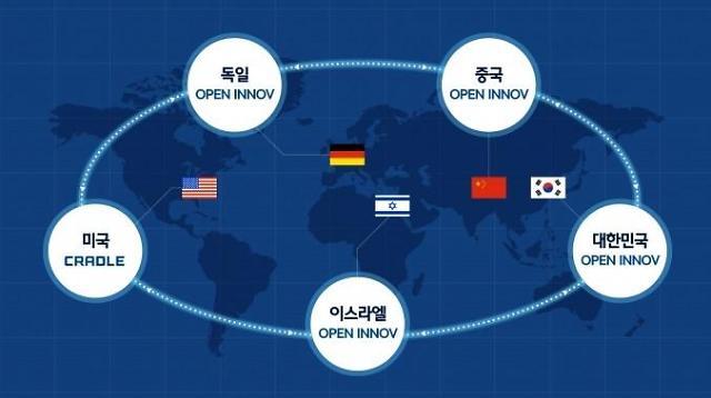 现代汽车将在韩中德三国增建开放型革新中心