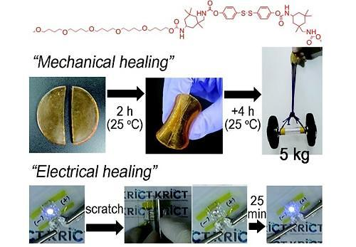Researchers develop self-healing polymer for 4th Industrial Revolution