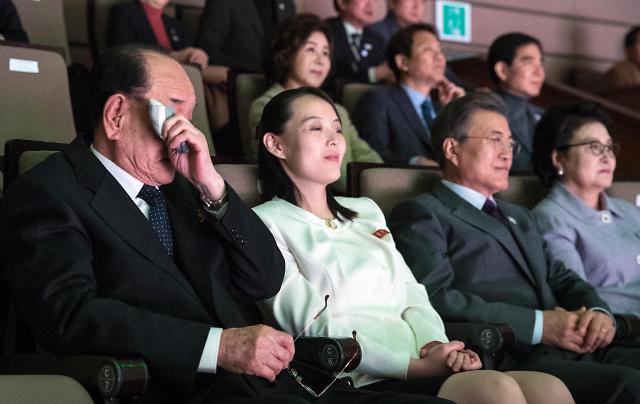 文在寅和金与正一同观看朝鲜艺术团演出
