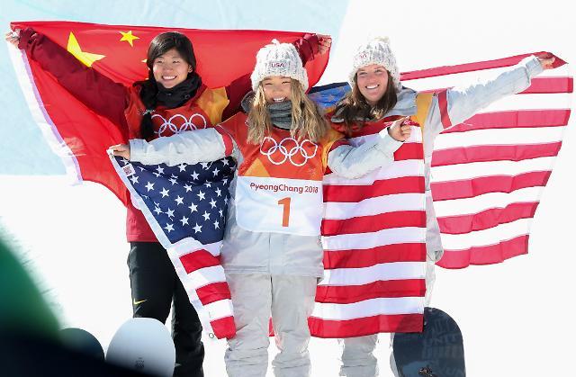 单板女子U型场地 韩裔美国选手克洛伊·金摘金 中国队收获首枚奖牌