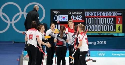 冬奥冰壶女子预赛韩国队战胜劲旅瑞士队
