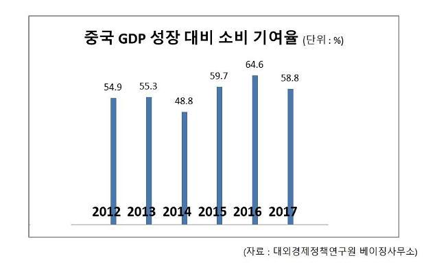 """[특파원스페셜]신소비 만개한 中…""""소비 질 향상"""" VS """"대중 일상 볼모화"""""""