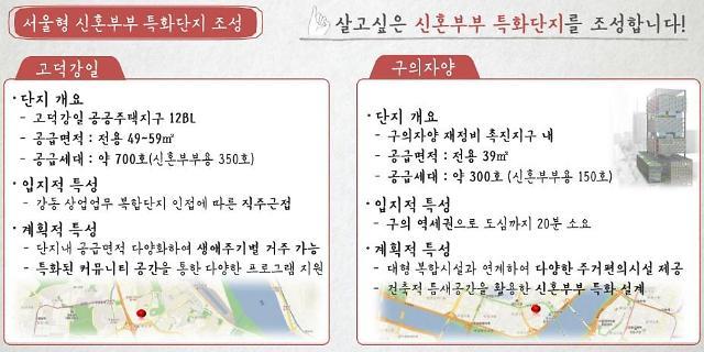 서울시, 2022년까지 신혼부부 주택 8만5000호 공급… 어린이 2명 중 1명 국공립 등원
