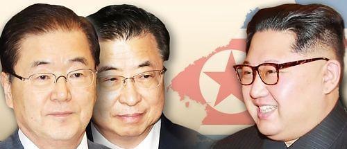 韩总统特使团下午2时乘机赴朝