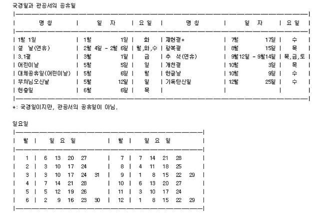 """천문연, 2019년 월력요항 발표...""""내년 실제 공휴일 수는 66일"""""""