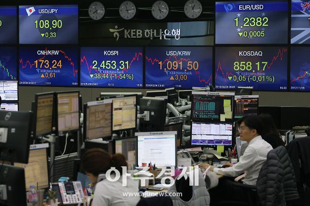 네이처셀·신라젠·차바이오텍 등 줄하락…봄바람 바이오株 다시 꽃샘추위