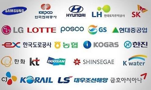 韩品牌价值榜出炉:三星电子居首 SK海力士增幅最大