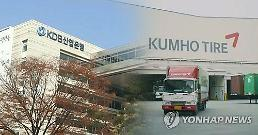 .Kumho Tires union agrees to vote on Chinese ownership.