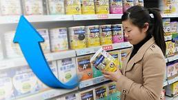 .久旱逢甘霖! 韩国奶粉出口时隔13个月止跌转升.