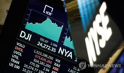 [글로벌 증시] 美 국채금리 상승·북한 불확실성에 다우지수 등 미국증시 하락