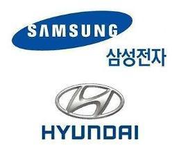 .三星电子、现代汽车、Naver获500大企业经营评价前三甲.