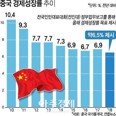 韓 증시서 中 내수시장 수혜주 담는 외국인