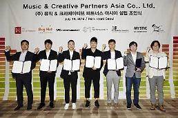 .韩国七大造星工厂合办音乐服务公司.
