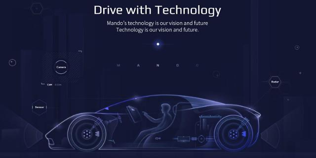 Car parts maker Mando to nurture future car technology