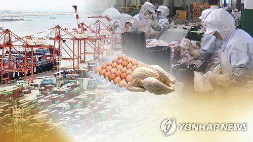 韩时隔8个月重启禽类产品对港出口