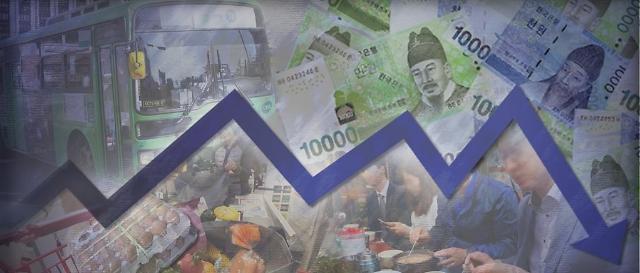 韩经济悲观论占主导 消费者信心指数创新低