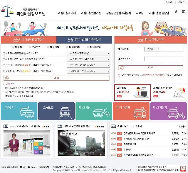 손보협회, 과실비율 인터넷 상담소 개설