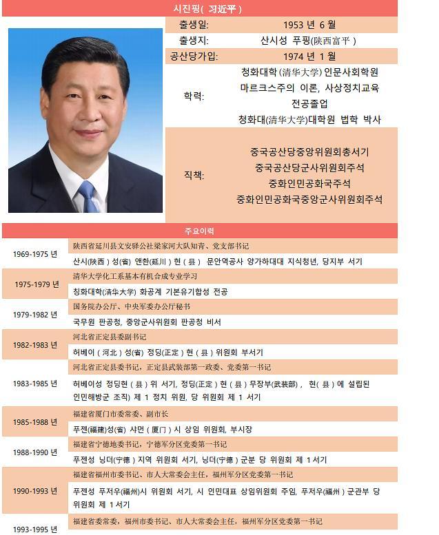 [시진핑시대 금융엘리트 120인] ②재정·금융정책 다루는 최고위급 기구…중앙재경위원회