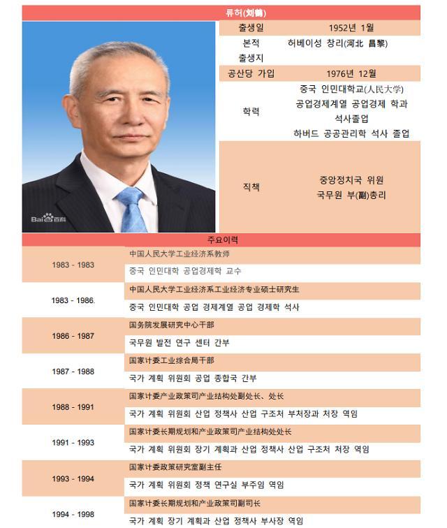 [시진핑시대 금융엘리트 120인]③ 시진핑 경제책사 류허가 이끄는 금융안정발전위원회