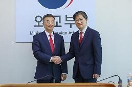 .韩中司局级经济合作会议在韩举行.