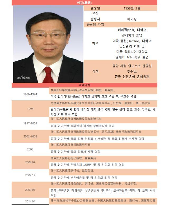 [시진핑시대 금융엘리트 120인] ⑥ 막강해진 중국 인민은행…궈-리 투톱체제 주목