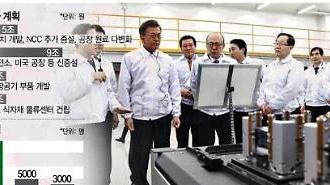 [2018 런 어게인] 태양광·석유화학·항공사업 키워 '일류 한화' 도약