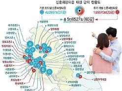 [9·21 수도권 공급확대방안] 12월 위례·평택고덕서 신혼희망타운 첫 분양