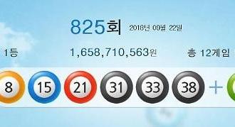 825회 로또 8, 15, 21, 31, 33, 38