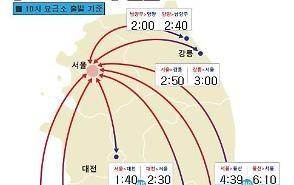 고속도로 교통상황… 추석 귀경전쟁 본격 시작, 부산서 서울 7시간, 광주서 서울 6시간
