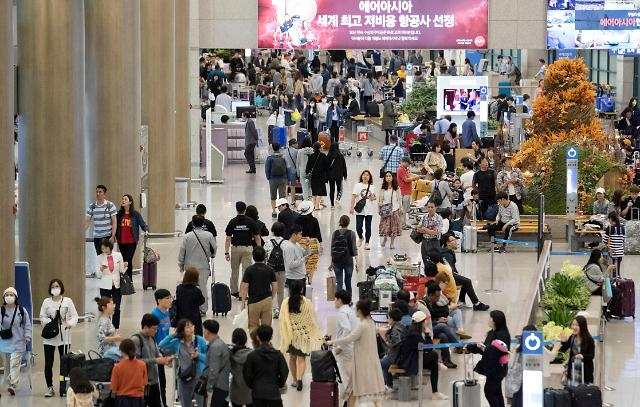 统计:仁川机场中秋假期日均出境10万人次同比增6.2%