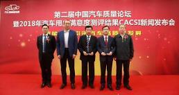 .北京现代连续5年获中国CACSI售后满意度第一.