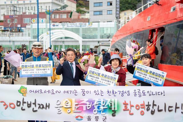 울릉군, 관광객 30만 명 방문 기념 이벤트 실시