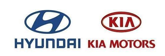 现代起亚汽车欧洲市场年销量有望首次突破100万辆