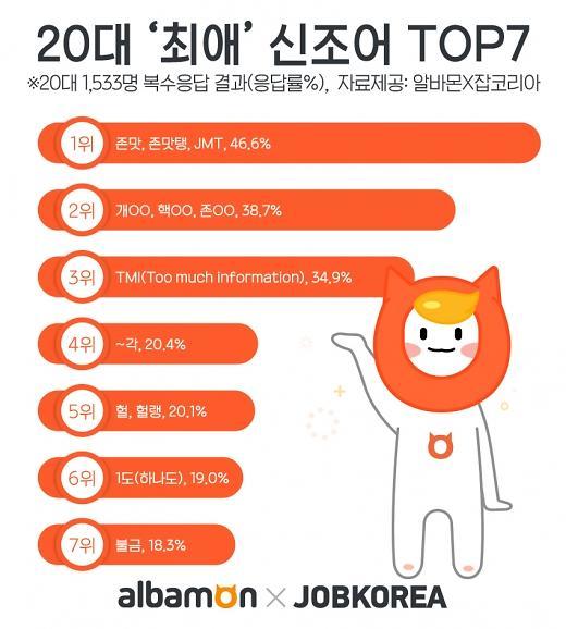 韩文日,来了解一下那些跳脱传统的新造词