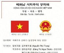 (KOREAN) Tổng quan hệ thống chính trị Việt Nam hiện nay