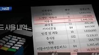 구급차로 도망간 동탄 환희유치원 원장의 카드내역 보니 '소름'…다음 차례인 유치원은?