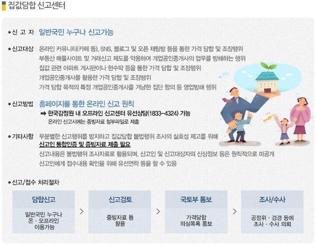 [2018 국감] 집값 담합 신고 절반이 부녀회·인터넷카페
