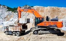 .韩国斗山挖掘机中国市场占有率重回第4位.